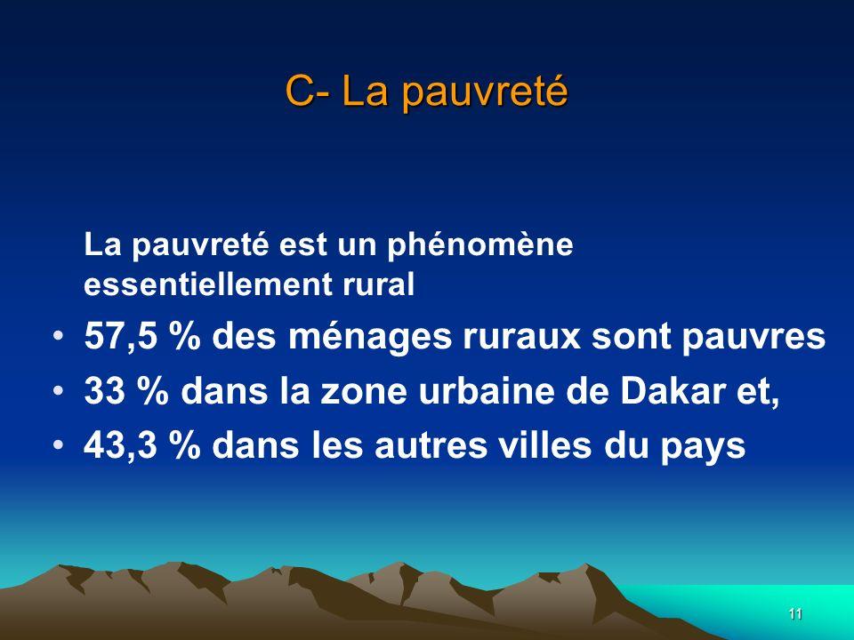 11 C- La pauvreté La pauvreté est un phénomène essentiellement rural 57,5 % des ménages ruraux sont pauvres 33 % dans la zone urbaine de Dakar et, 43,