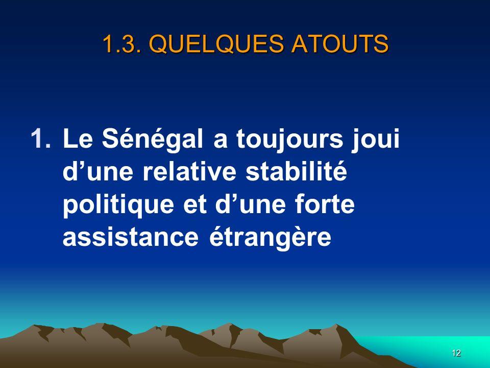 12 1.3. QUELQUES ATOUTS 1.Le Sénégal a toujours joui dune relative stabilité politique et dune forte assistance étrangère