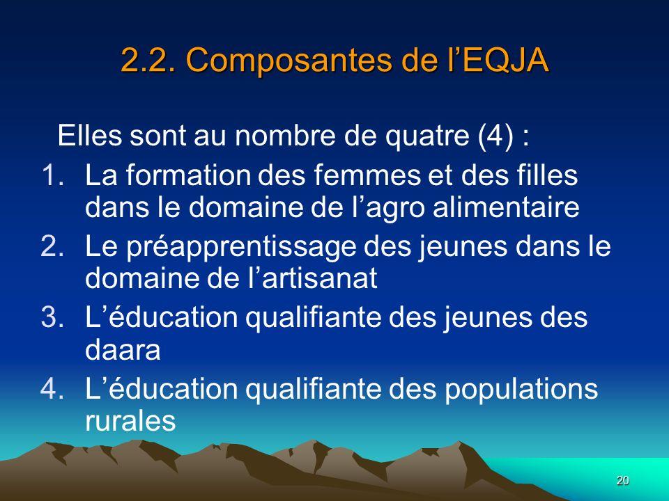 20 2.2. Composantes de lEQJA Elles sont au nombre de quatre (4) : 1.La formation des femmes et des filles dans le domaine de lagro alimentaire 2.Le pr