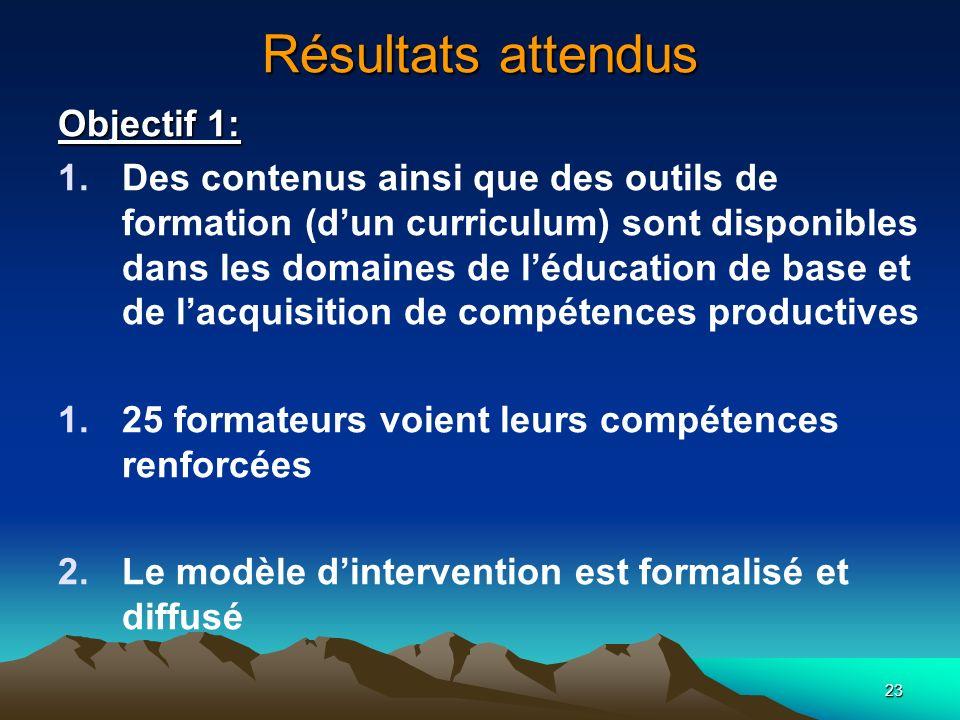 23 Résultats attendus Objectif 1: 1.Des contenus ainsi que des outils de formation (dun curriculum) sont disponibles dans les domaines de léducation d