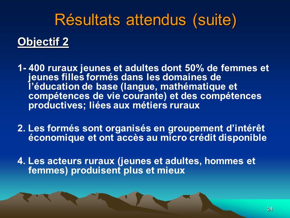 24 Résultats attendus (suite) Objectif 2 1- 400 ruraux jeunes et adultes dont 50% de femmes et jeunes filles formés dans les domaines de léducation de