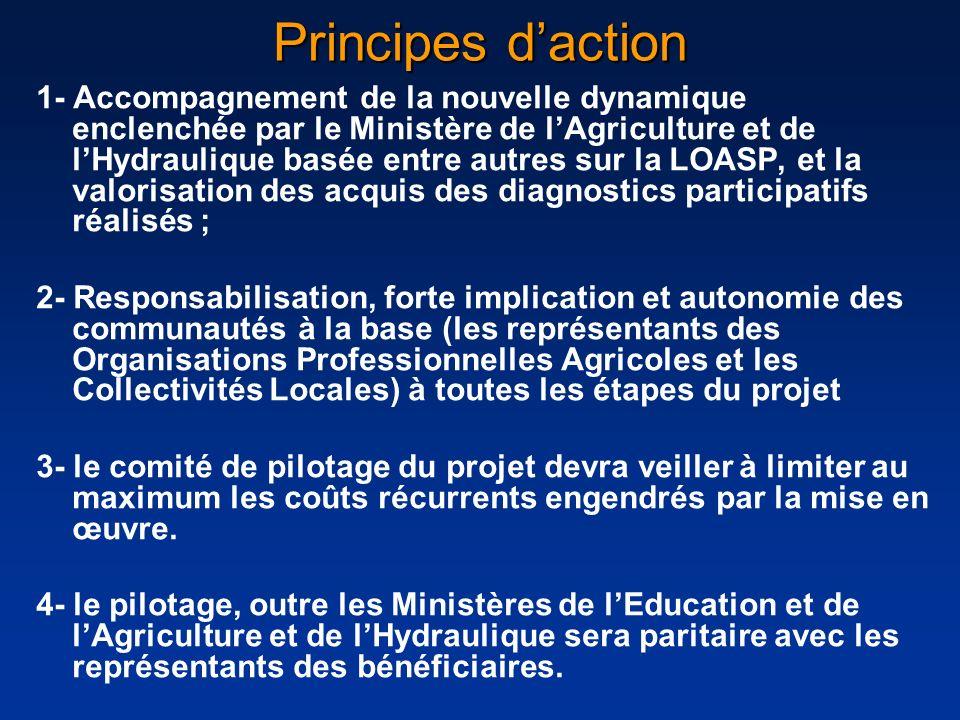Principes daction 1- Accompagnement de la nouvelle dynamique enclenchée par le Ministère de lAgriculture et de lHydraulique basée entre autres sur la