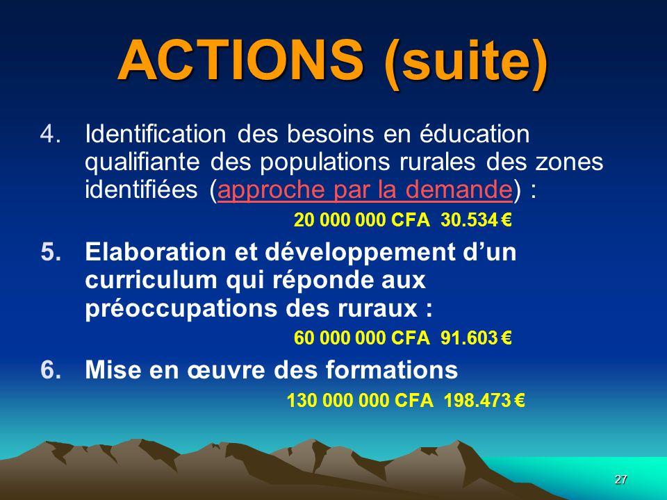 27 ACTIONS (suite) 4.Identification des besoins en éducation qualifiante des populations rurales des zones identifiées (approche par la demande) : 20