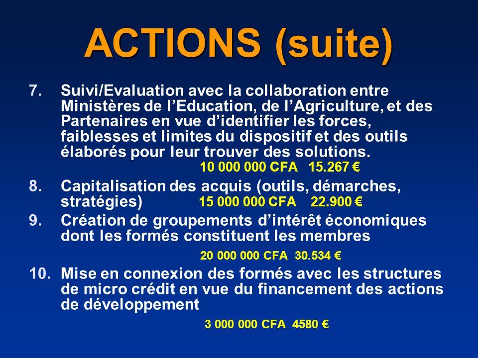 ACTIONS (suite) 7.Suivi/Evaluation avec la collaboration entre Ministères de lEducation, de lAgriculture, et des Partenaires en vue didentifier les fo