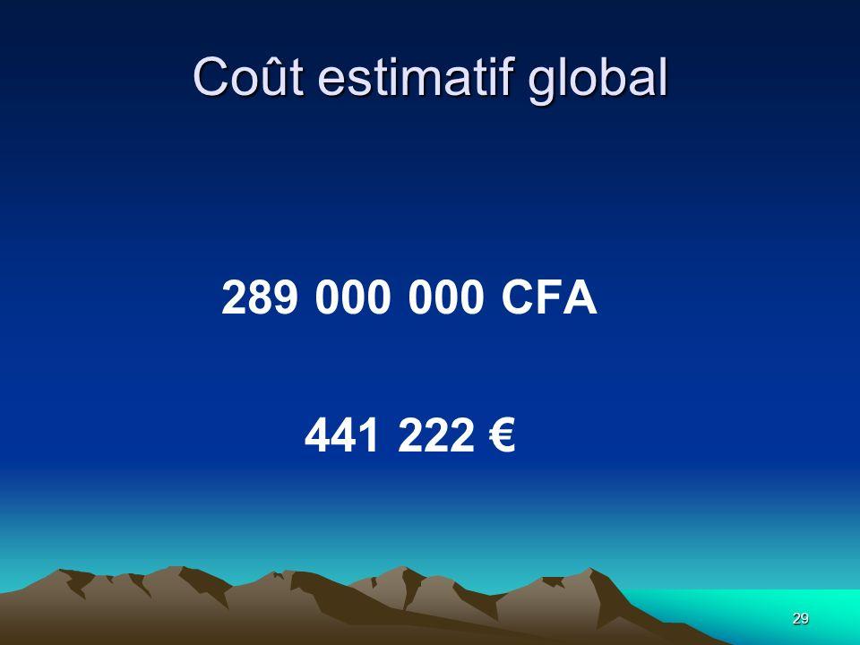 29 Coût estimatif global 289 000 000 CFA 441 222