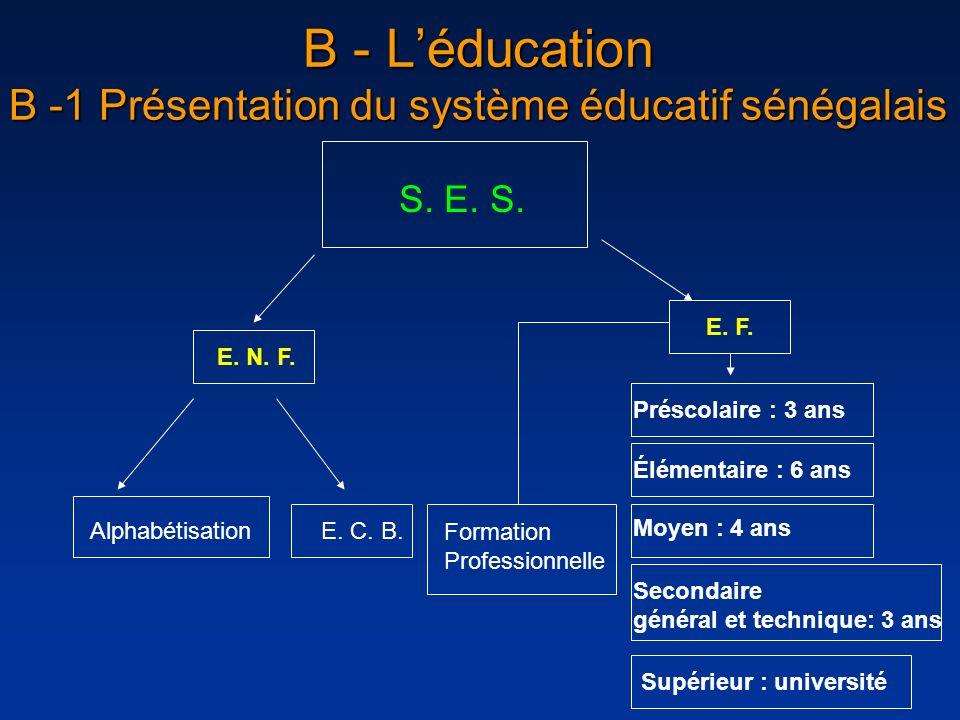 B - Léducation B -1 Présentation du système éducatif sénégalais S. E. S. E. N. F. E. F. AlphabétisationE. C. B. Préscolaire : 3 ans Élémentaire : 6 an