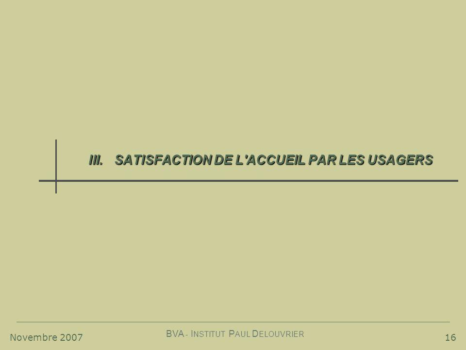 Novembre 2007 BVA - I NSTITUT P AUL D ELOUVRIER 16 III.SATISFACTION DE L ACCUEIL PAR LES USAGERS