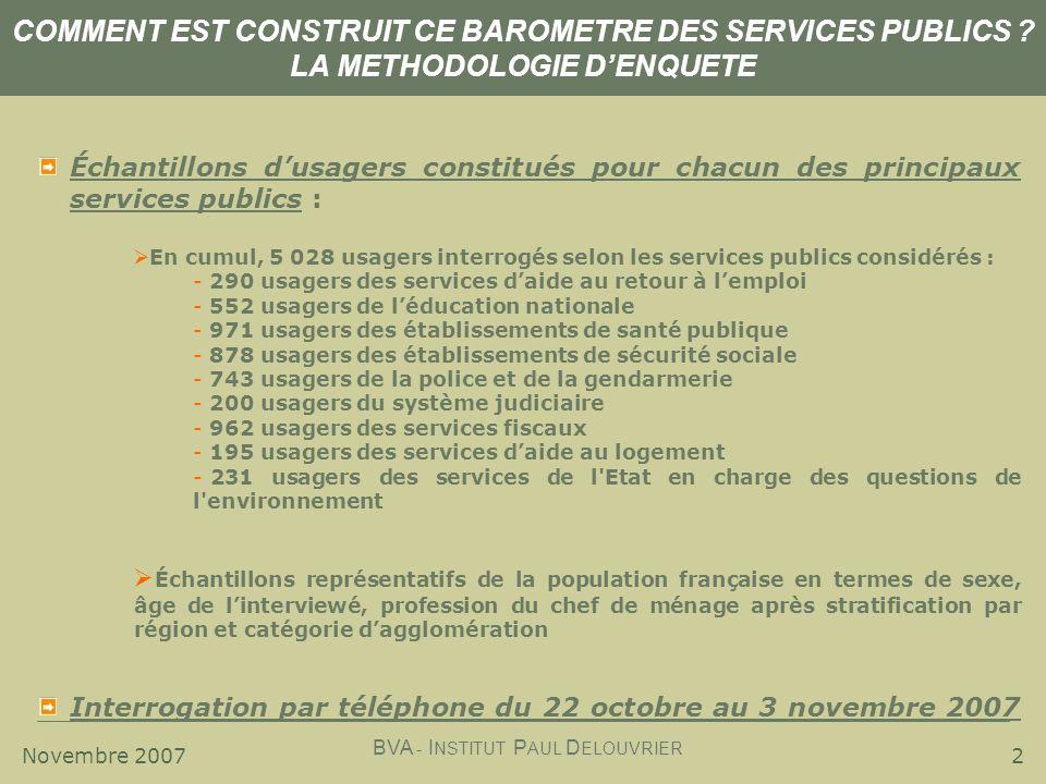 Novembre 2007 BVA - I NSTITUT P AUL D ELOUVRIER 2 COMMENT EST CONSTRUIT CE BAROMETRE DES SERVICES PUBLICS .