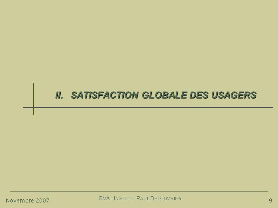 Novembre 2007 BVA - I NSTITUT P AUL D ELOUVRIER 9 II.SATISFACTION GLOBALE DES USAGERS