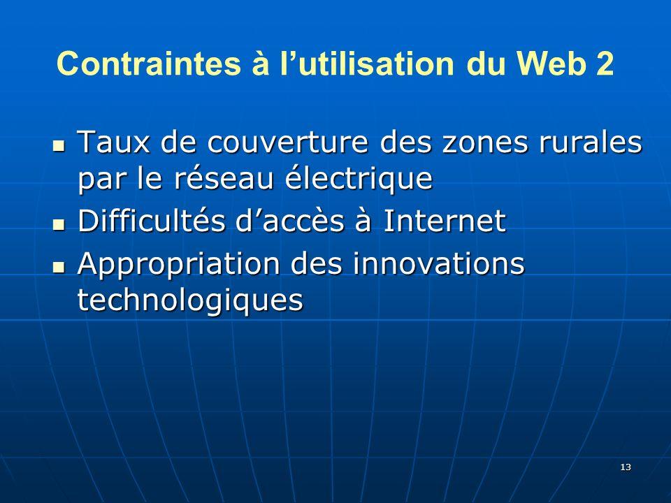 13 Contraintes à lutilisation du Web 2 Taux de couverture des zones rurales par le réseau électrique Taux de couverture des zones rurales par le réseau électrique Difficultés daccès à Internet Difficultés daccès à Internet Appropriation des innovations technologiques Appropriation des innovations technologiques