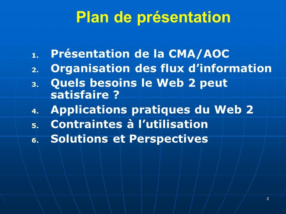2 Plan de présentation 1. 1. Présentation de la CMA/AOC 2.