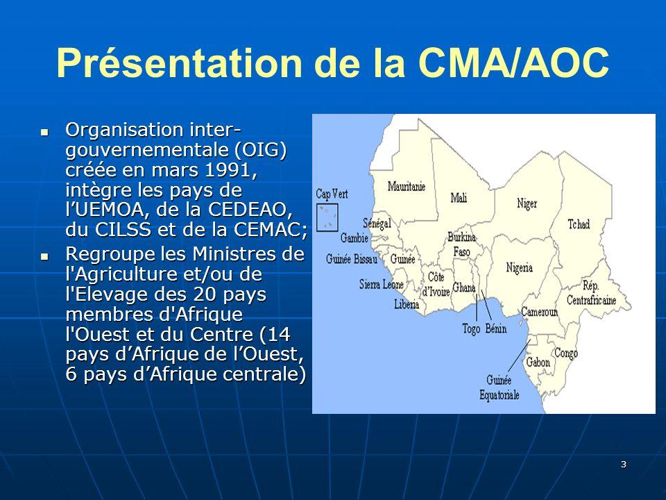 3 Présentation de la CMA/AOC Organisation inter- gouvernementale (OIG) créée en mars 1991, intègre les pays de lUEMOA, de la CEDEAO, du CILSS et de la CEMAC; Organisation inter- gouvernementale (OIG) créée en mars 1991, intègre les pays de lUEMOA, de la CEDEAO, du CILSS et de la CEMAC; Regroupe les Ministres de l Agriculture et/ou de l Elevage des 20 pays membres d Afrique l Ouest et du Centre (14 pays dAfrique de lOuest, 6 pays dAfrique centrale) Regroupe les Ministres de l Agriculture et/ou de l Elevage des 20 pays membres d Afrique l Ouest et du Centre (14 pays dAfrique de lOuest, 6 pays dAfrique centrale)