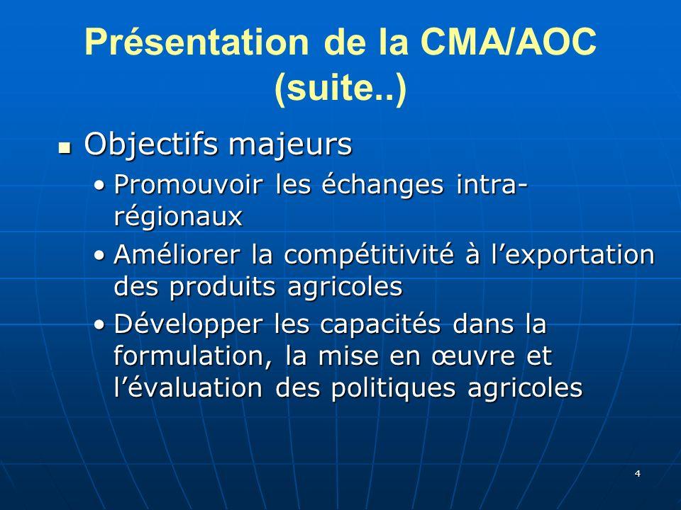 4 Présentation de la CMA/AOC (suite..) Objectifs majeurs Objectifs majeurs Promouvoir les échanges intra- régionauxPromouvoir les échanges intra- régionaux Améliorer la compétitivité à lexportation des produits agricolesAméliorer la compétitivité à lexportation des produits agricoles Développer les capacités dans la formulation, la mise en œuvre et lévaluation des politiques agricolesDévelopper les capacités dans la formulation, la mise en œuvre et lévaluation des politiques agricoles