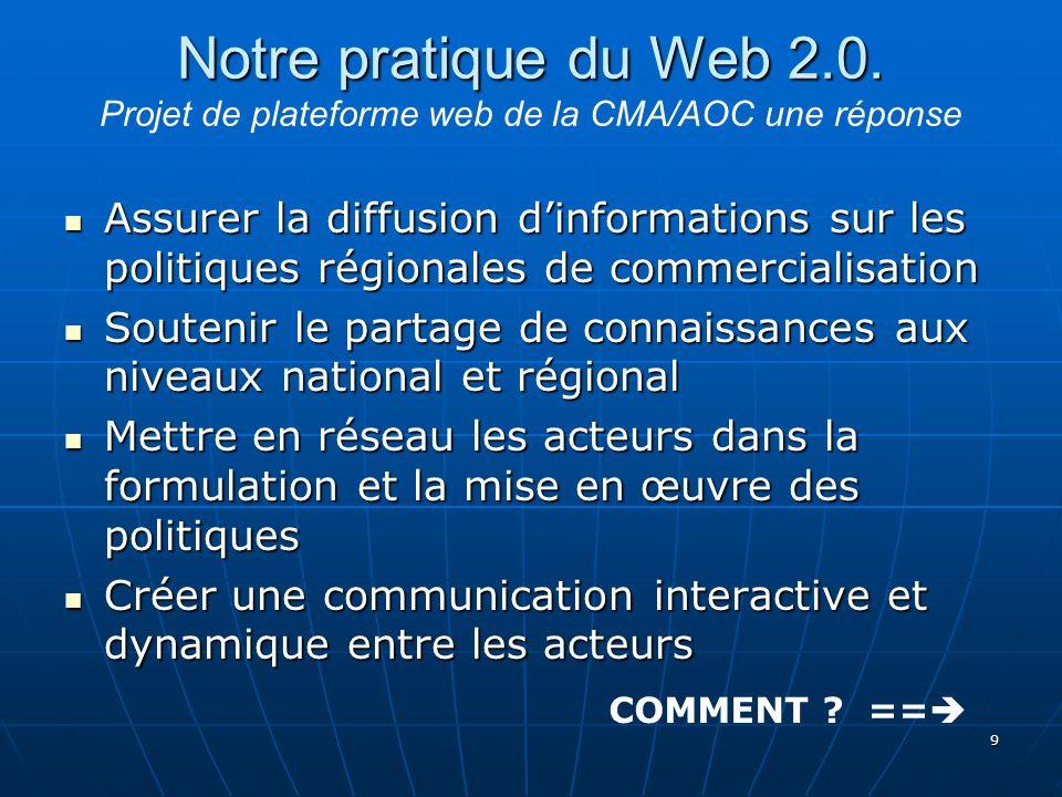 9 Notre pratique du Web 2.0. Notre pratique du Web 2.0.