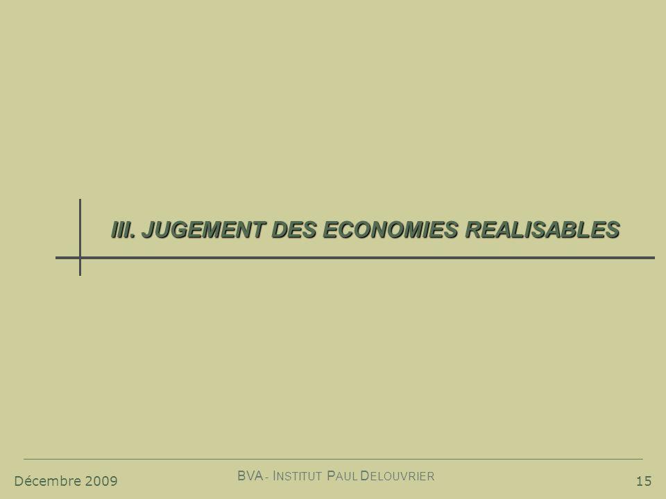 Décembre 2009 BVA - I NSTITUT P AUL D ELOUVRIER 15 III. JUGEMENT DES ECONOMIES REALISABLES