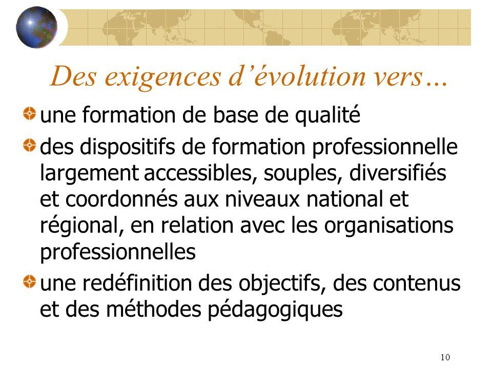 10 Des exigences dévolution vers… une formation de base de qualité des dispositifs de formation professionnelle largement accessibles, souples, diversifiés et coordonnés aux niveaux national et régional, en relation avec les organisations professionnelles une redéfinition des objectifs, des contenus et des méthodes pédagogiques