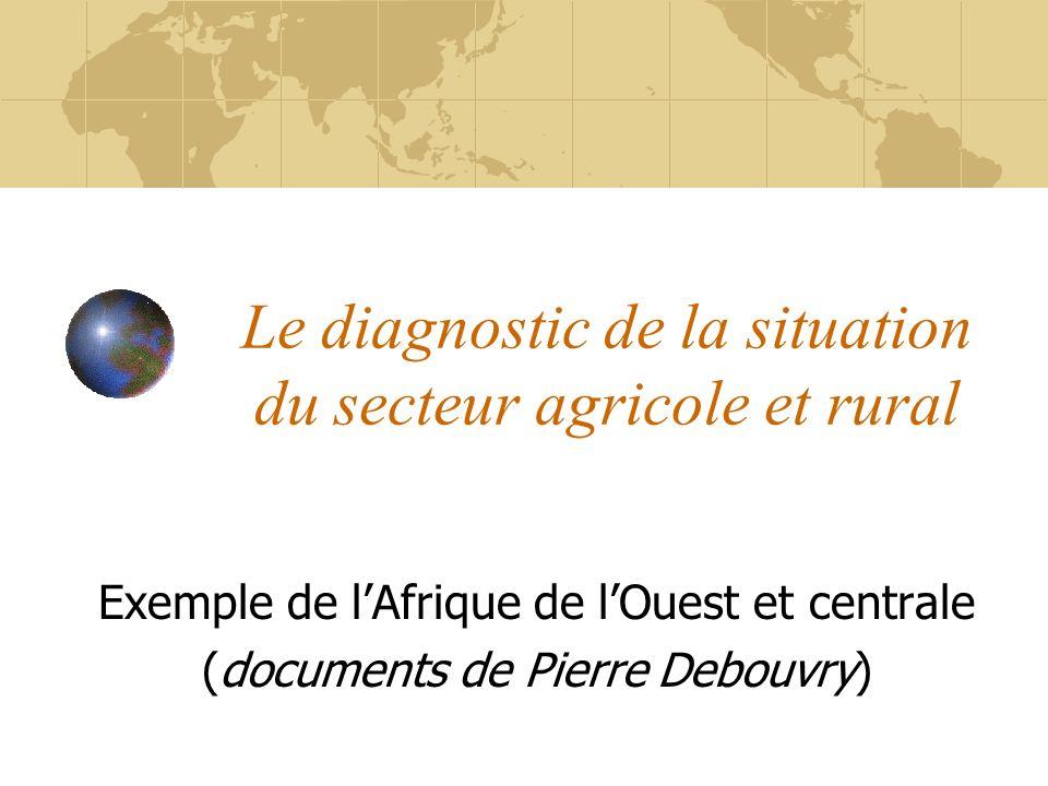 Le diagnostic de la situation du secteur agricole et rural Exemple de lAfrique de lOuest et centrale (documents de Pierre Debouvry)