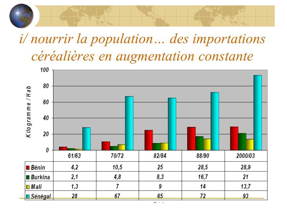 i/ nourrir la population… des importations céréalières en augmentation constante