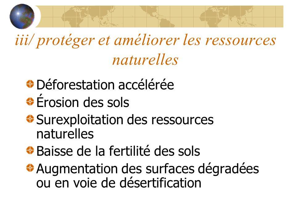 iii/ protéger et améliorer les ressources naturelles Déforestation accélérée Érosion des sols Surexploitation des ressources naturelles Baisse de la f