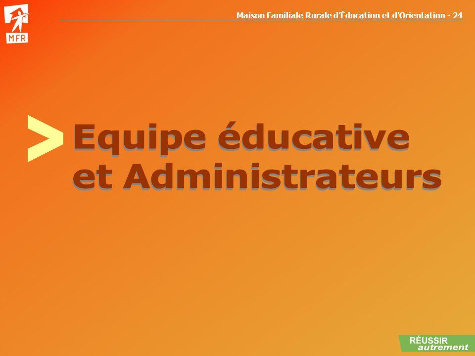 Maison Familiale Rurale dÉducation et dOrientation - 24 EQUIPE PEDAGOGIQUE ET ADMINISTRATEURS