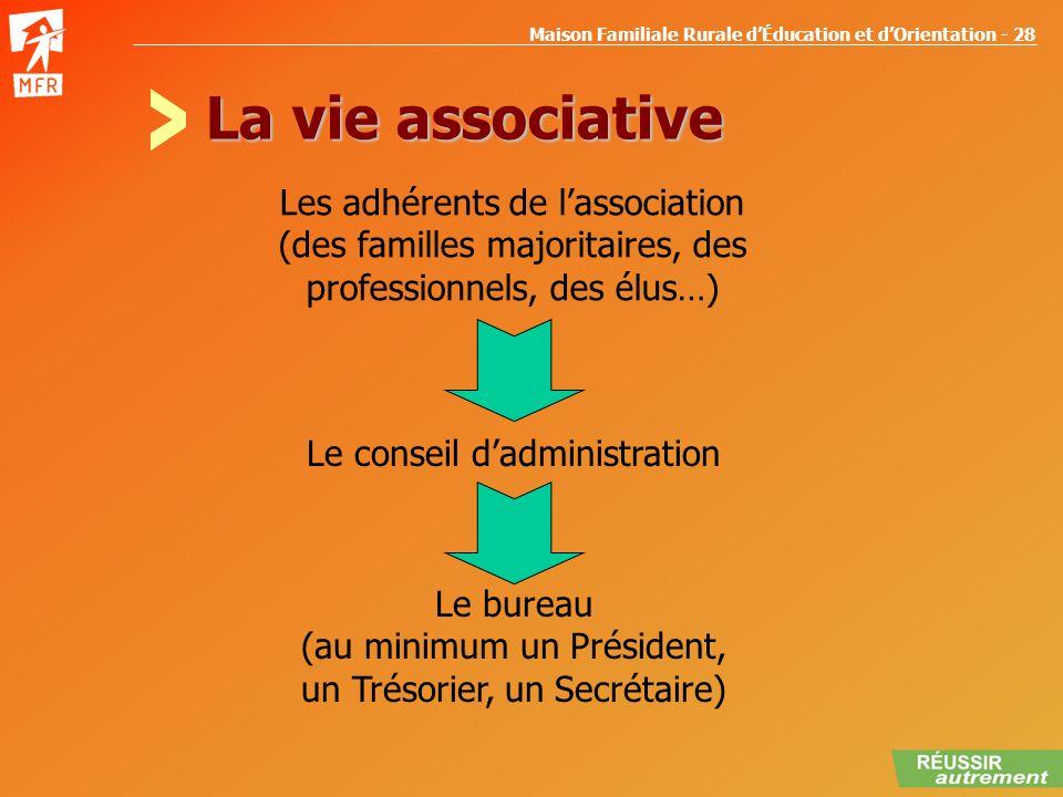 Maison Familiale Rurale dÉducation et dOrientation - 28 La vie associative Les adhérents de lassociation (des familles majoritaires, des professionnel