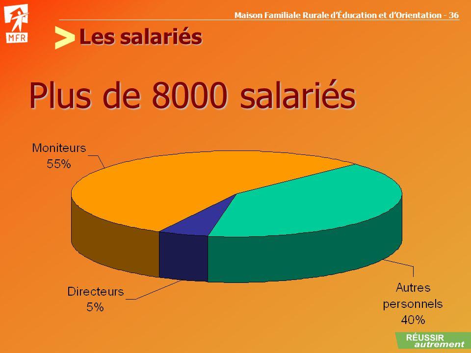 Maison Familiale Rurale dÉducation et dOrientation - 36 Les salariés Plus de 8000 salariés