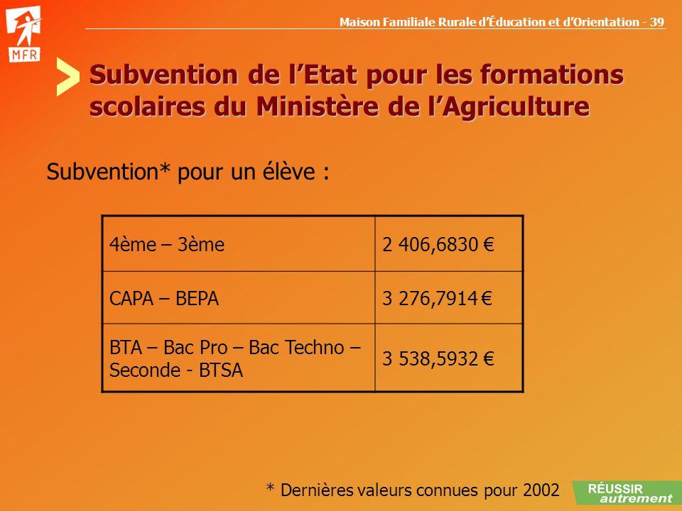 Maison Familiale Rurale dÉducation et dOrientation - 39 Subvention de lEtat pour les formations scolaires du Ministère de lAgriculture 4ème – 3ème2 40