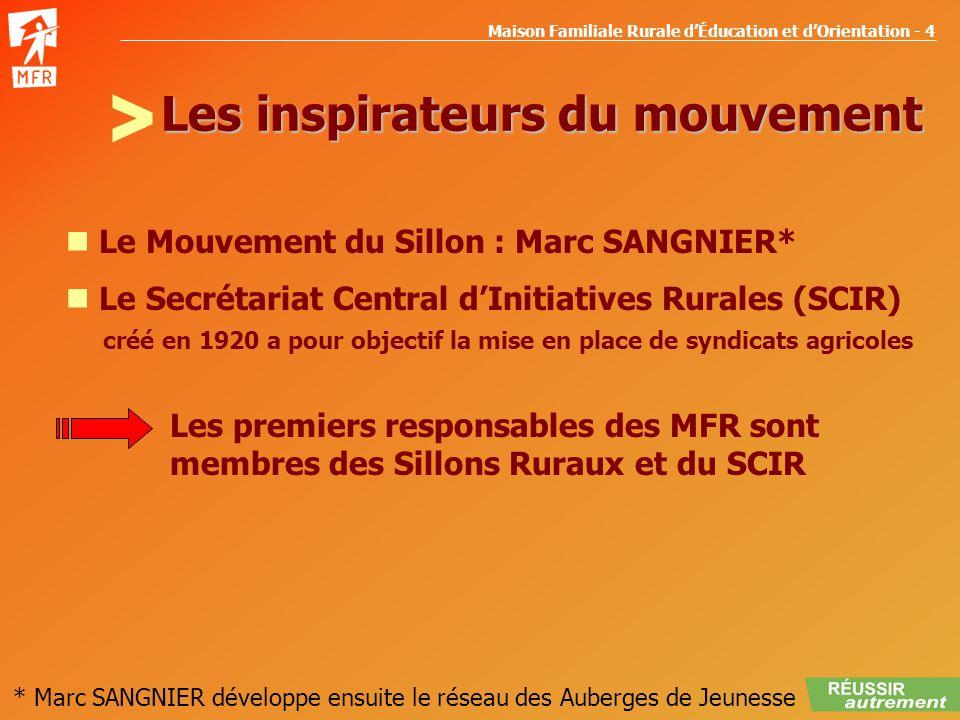 Maison Familiale Rurale dÉducation et dOrientation - 4 Les inspirateurs du mouvement Le Mouvement du Sillon : Marc SANGNIER* Le Secrétariat Central dI