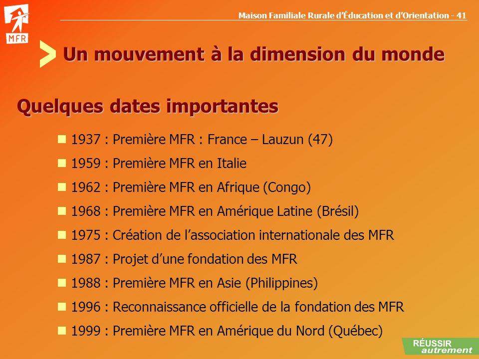 Maison Familiale Rurale dÉducation et dOrientation - 41 Un mouvement à la dimension du monde Quelques dates importantes 1937 : Première MFR : France –
