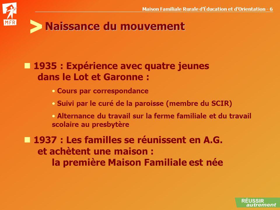 Maison Familiale Rurale dÉducation et dOrientation - 6 Naissance du mouvement 1935 : Expérience avec quatre jeunes dans le Lot et Garonne : Cours par