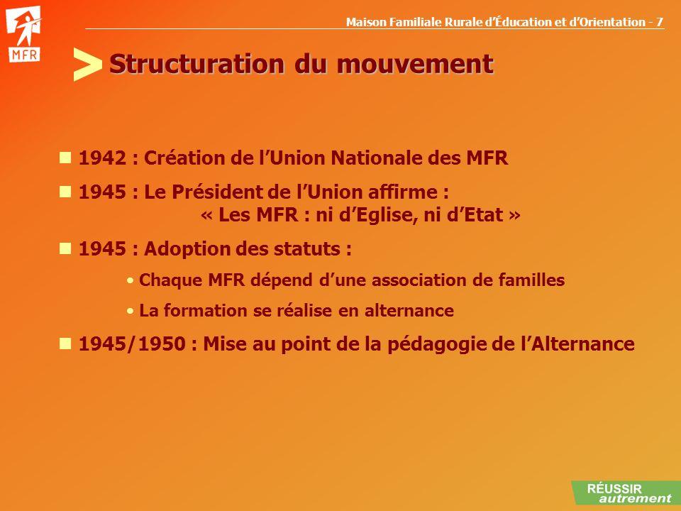 Maison Familiale Rurale dÉducation et dOrientation - 7 Structuration du mouvement 1942 : Création de lUnion Nationale des MFR 1945 : Le Président de l