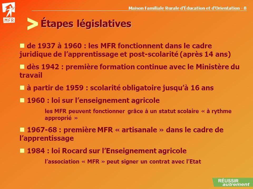 Maison Familiale Rurale dÉducation et dOrientation - 8 Étapes législatives de 1937 à 1960 : les MFR fonctionnent dans le cadre juridique de lapprentis