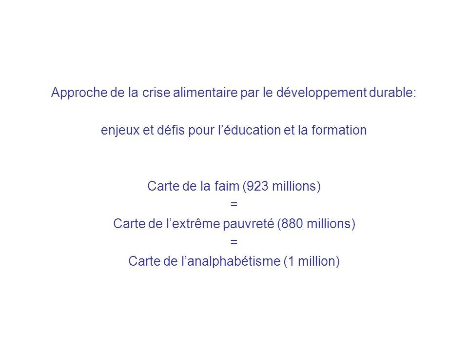 Approche de la crise alimentaire par le développement durable: enjeux et défis pour léducation et la formation Carte de la faim (923 millions) = Carte de lextrême pauvreté (880 millions) = Carte de lanalphabétisme (1 million)