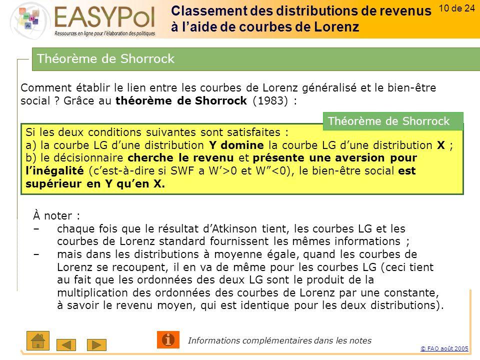 10 of 15 10 sur 23 © FAO août 2005 10 de 24 Comment établir le lien entre les courbes de Lorenz généralisé et le bien-être social .