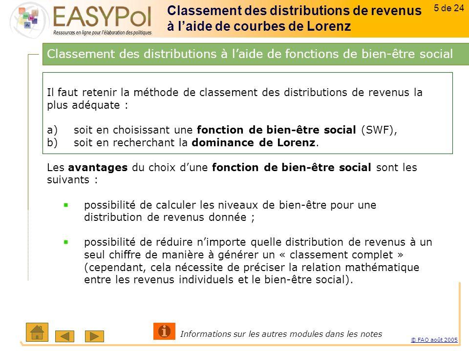 5 of 15 5 sur 23 © FAO août 2005 5 de 24 Il faut retenir la méthode de classement des distributions de revenus la plus adéquate : a) soit en choisissant une fonction de bien-être social (SWF), b) soit en recherchant la dominance de Lorenz.