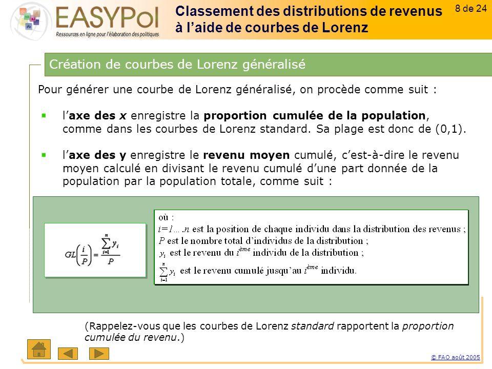8 of 15 8 sur 23 © FAO août 2005 8 de 24 Pour générer une courbe de Lorenz généralisé, on procède comme suit : laxe des x enregistre la proportion cumulée de la population, comme dans les courbes de Lorenz standard.