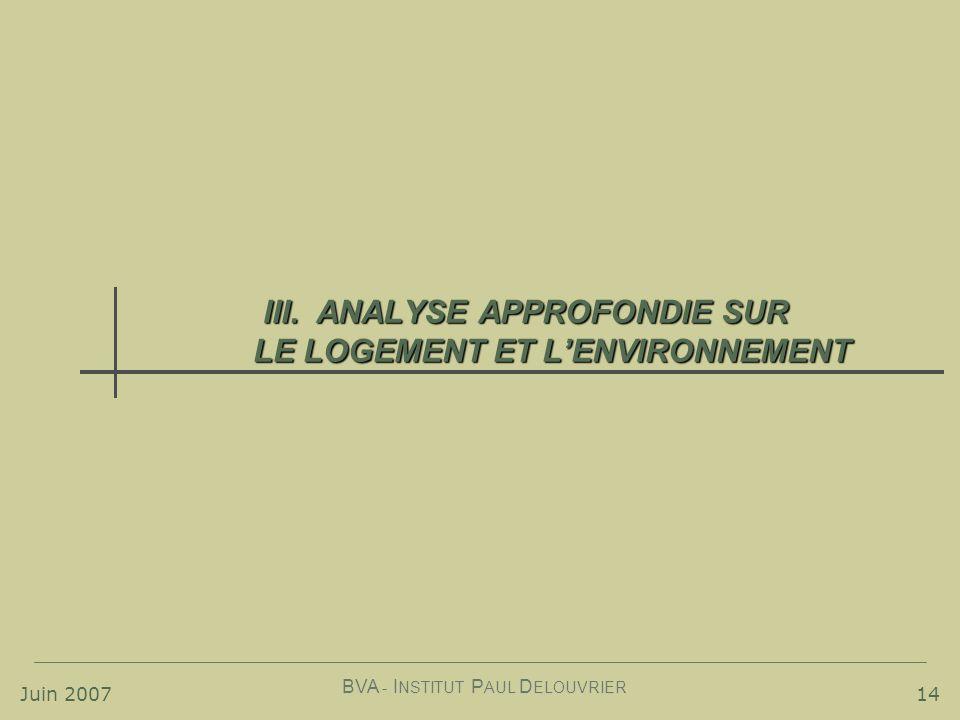 Juin 2007 BVA - I NSTITUT P AUL D ELOUVRIER 14 III.ANALYSE APPROFONDIE SUR LE LOGEMENT ET LENVIRONNEMENT