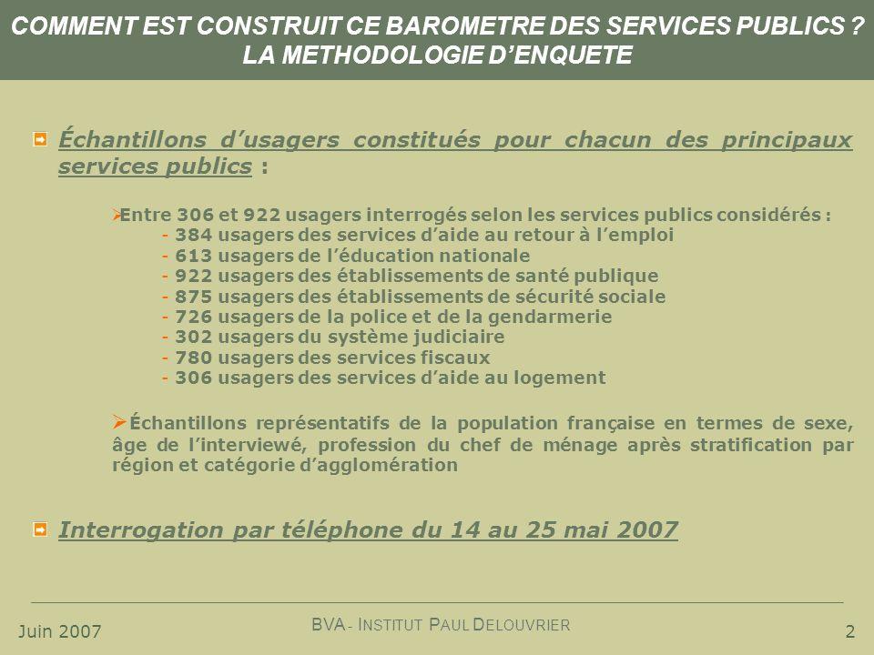 Juin 2007 BVA - I NSTITUT P AUL D ELOUVRIER 2 COMMENT EST CONSTRUIT CE BAROMETRE DES SERVICES PUBLICS .