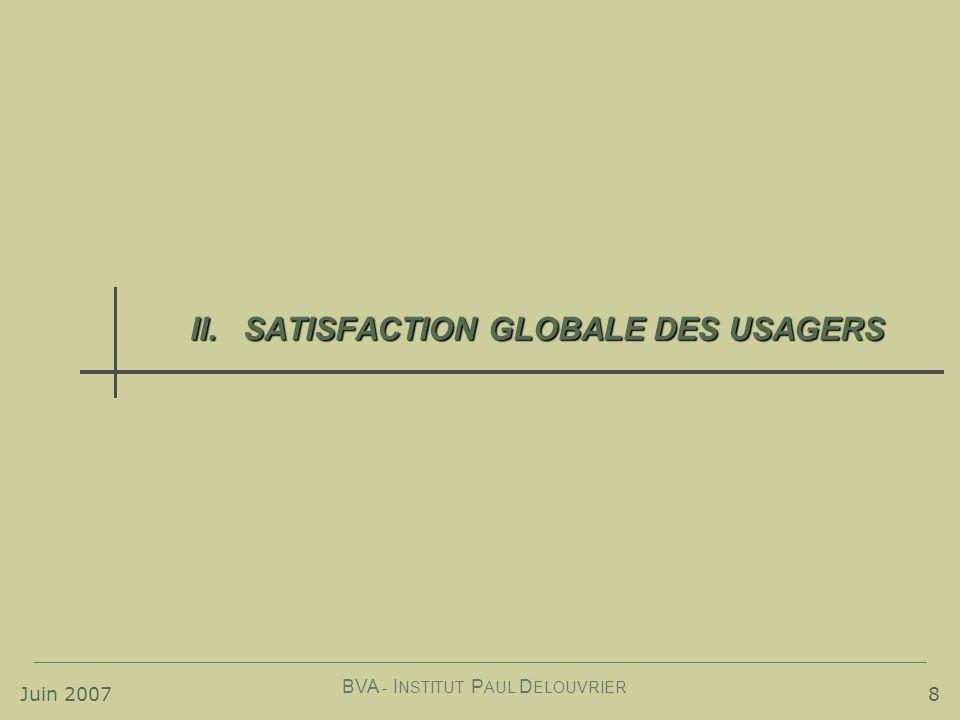 Juin 2007 BVA - I NSTITUT P AUL D ELOUVRIER 8 II.SATISFACTION GLOBALE DES USAGERS