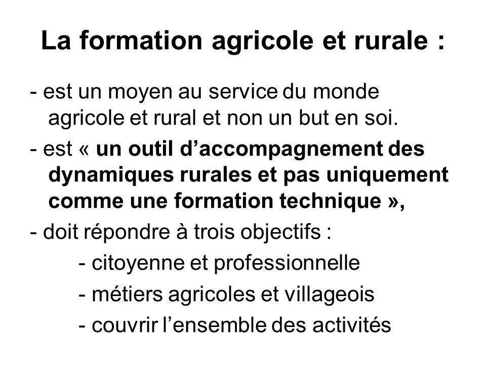 La formation agricole et rurale : - est un moyen au service du monde agricole et rural et non un but en soi. - est « un outil daccompagnement des dyna