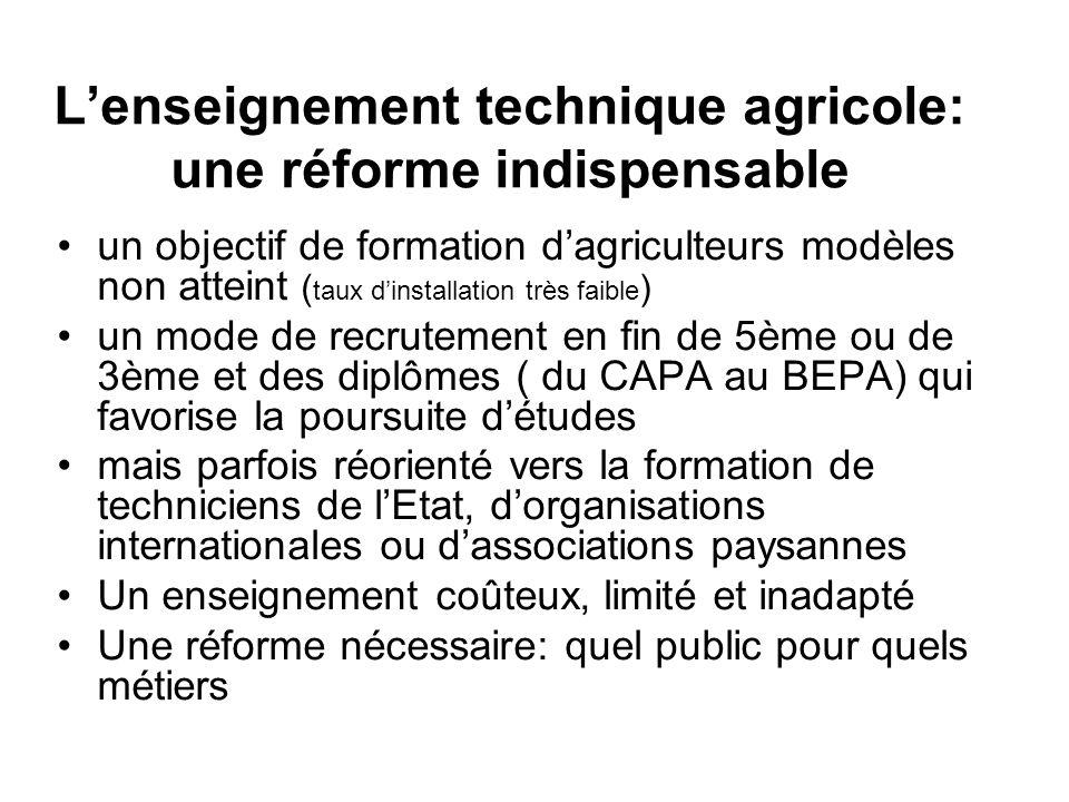 Lenseignement technique agricole: une réforme indispensable un objectif de formation dagriculteurs modèles non atteint ( taux dinstallation très faibl