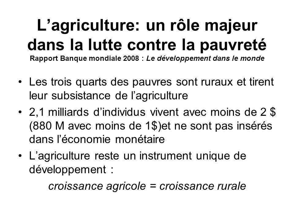 Lagriculture: un rôle majeur dans la lutte contre la pauvreté Rapport Banque mondiale 2008 : Le développement dans le monde Les trois quarts des pauvr