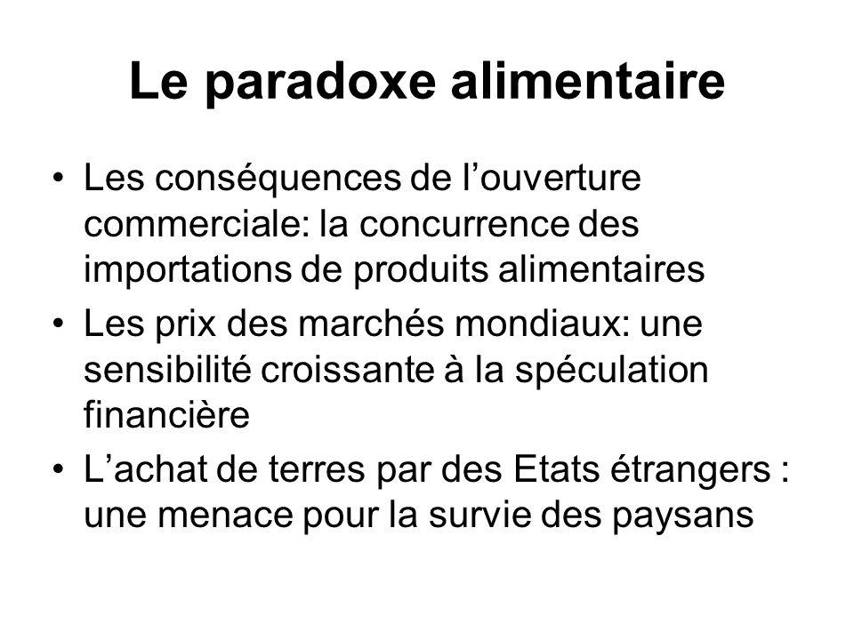 Le paradoxe alimentaire Les conséquences de louverture commerciale: la concurrence des importations de produits alimentaires Les prix des marchés mond