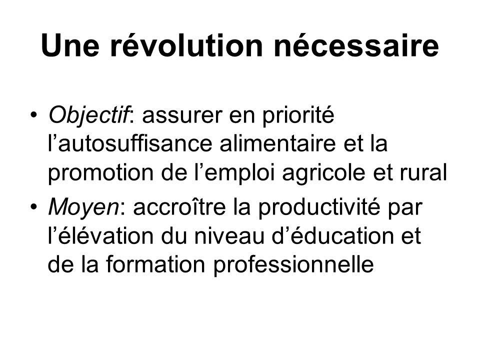 Une révolution nécessaire Objectif: assurer en priorité lautosuffisance alimentaire et la promotion de lemploi agricole et rural Moyen: accroître la p