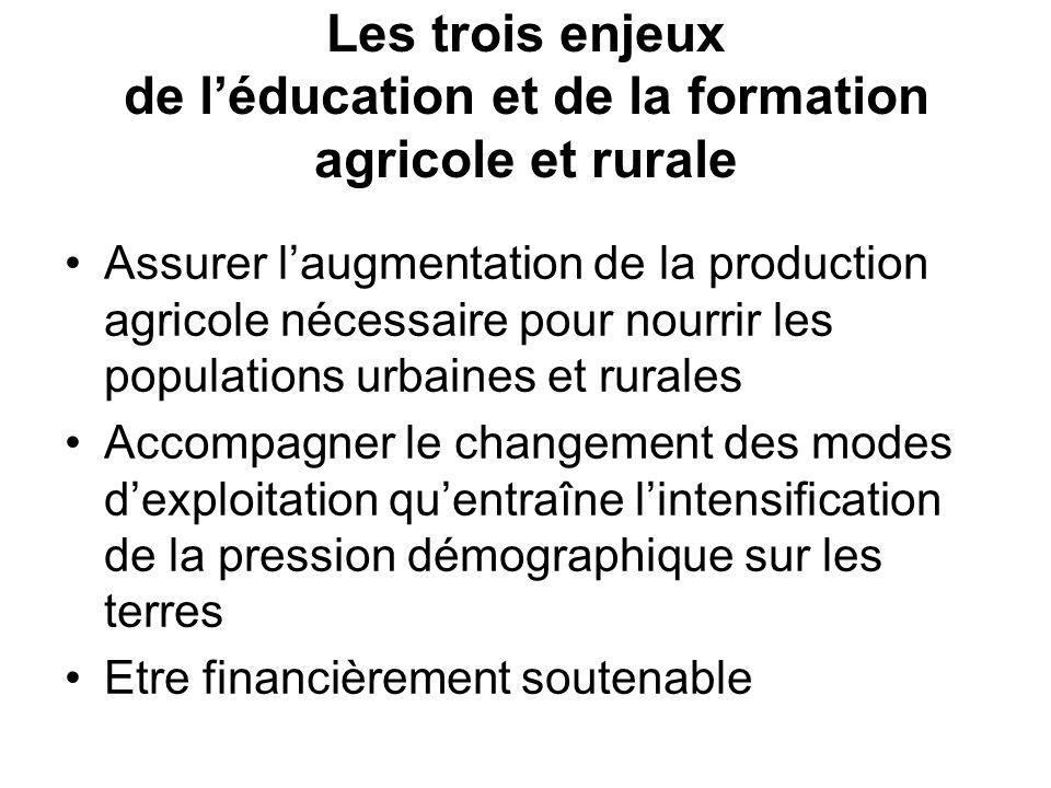 Les trois enjeux de léducation et de la formation agricole et rurale Assurer laugmentation de la production agricole nécessaire pour nourrir les popul