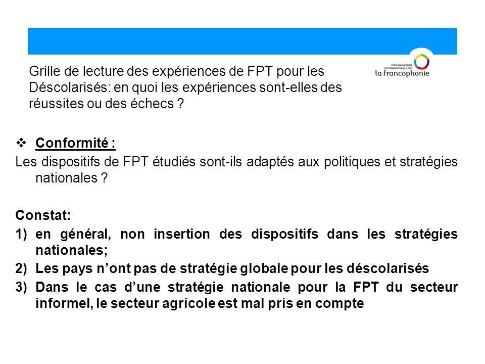 Grille de lecture des expériences de FPT pour les Déscolarisés: en quoi les expériences sont-elles des réussites ou des échecs .