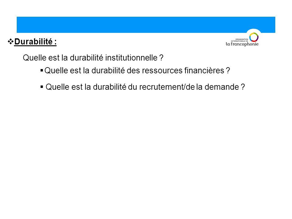 Durabilité : Quelle est la durabilité institutionnelle .