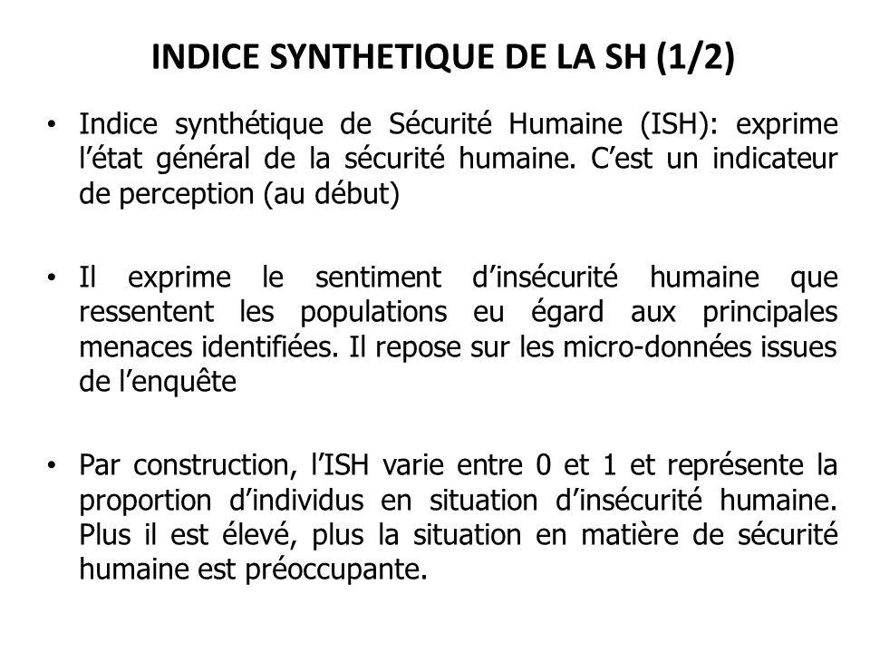 INDICE SYNTHETIQUE DE LA SH (1/2) Indice synthétique de Sécurité Humaine (ISH): exprime létat général de la sécurité humaine. Cest un indicateur de pe