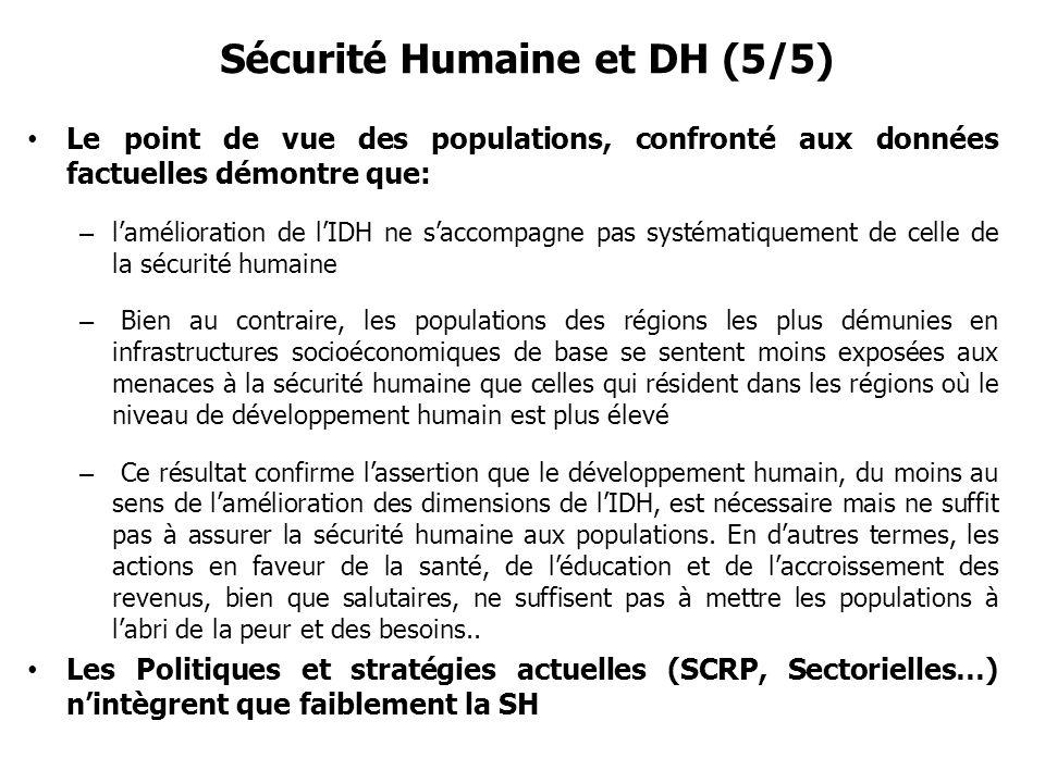 Sécurité Humaine et DH (5/5) Le point de vue des populations, confronté aux données factuelles démontre que: – lamélioration de lIDH ne saccompagne pa
