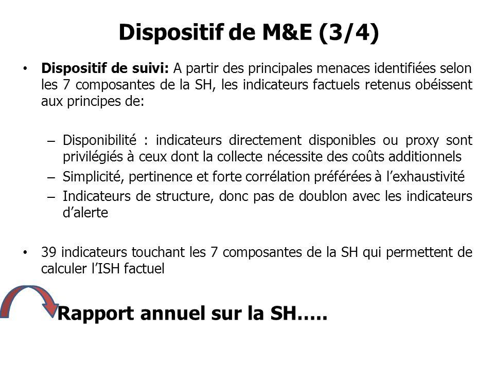 Dispositif de M&E (3/4) Dispositif de suivi: A partir des principales menaces identifiées selon les 7 composantes de la SH, les indicateurs factuels r